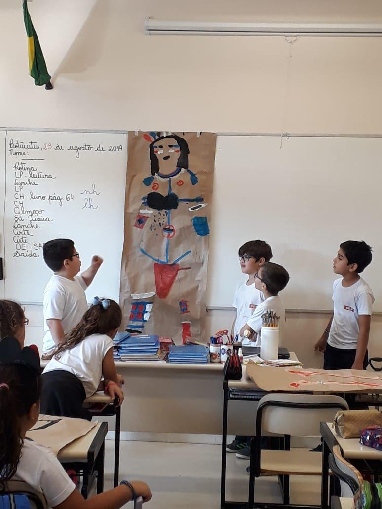 Vestimentas indígenas são foco de atividade para os alunos do 3º ano A do Integral do SESI Botucatu